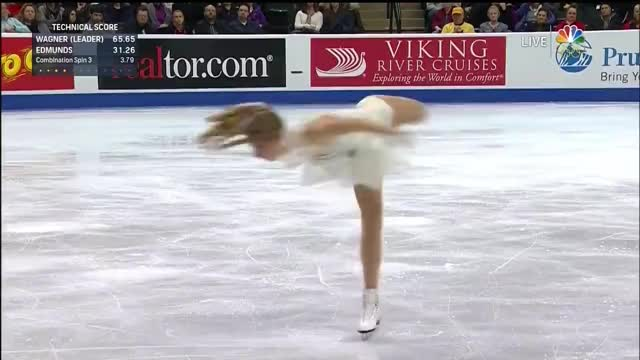 Watch and share Us Nationals 2016 GIFs and Edmunds GIFs on Gfycat