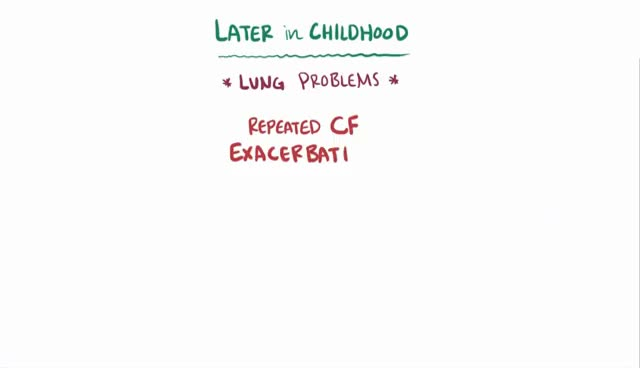 Watch and share Cystic Fibrosis  - Causes, Symptoms, Diagnosis, Treatment & Pathology GIFs on Gfycat