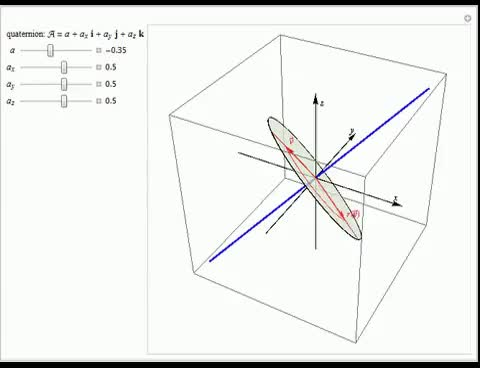 Watch and share Interactive GIFs and Mathematica GIFs on Gfycat