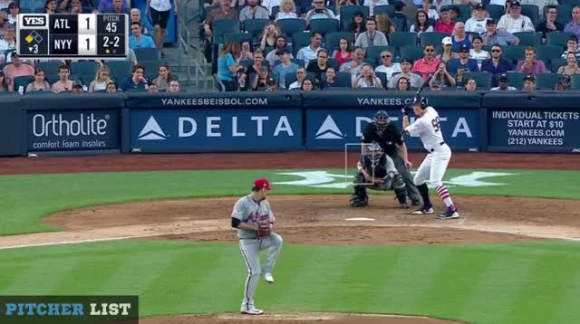 Watch and share Anibal Sanchez CH 7-2-18 GIFs on Gfycat