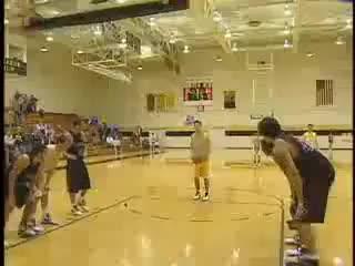 Watch and share Amazing Full Court Basketball Shot Game Winner (reddit) GIFs on Gfycat