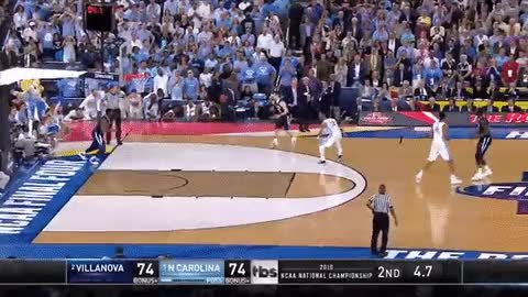 Watch Recap: UNC vs. Villanova – Eye on the Ball GIF on Gfycat. Discover more related GIFs on Gfycat