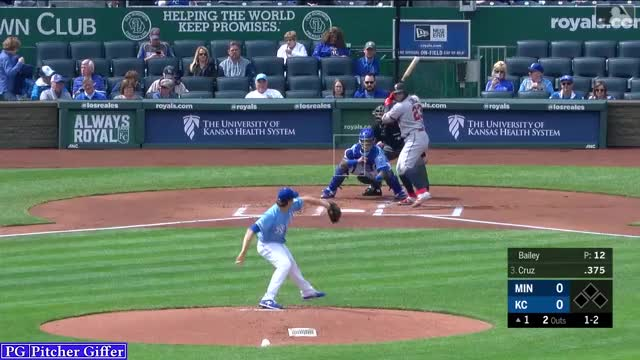 Watch Homer Bailey FB/FS overlay GIF by Pitcher Giffer (@augustine_mlb) on Gfycat. Discover more Homer Bailey, MLB, Minnesota Twins, Royals, baseball, sports GIFs on Gfycat