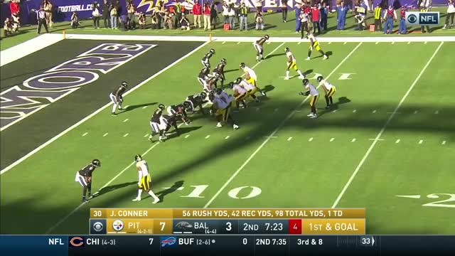Watch and share Antonio Brown GIFs and Pittsburgh GIFs by Erik Smith on Gfycat