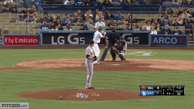Watch Chris Tillman 2017-SL GIF by @baltsports on Gfycat. Discover more Baltimore Orioles, MLB, Orioles, baseball, sports GIFs on Gfycat
