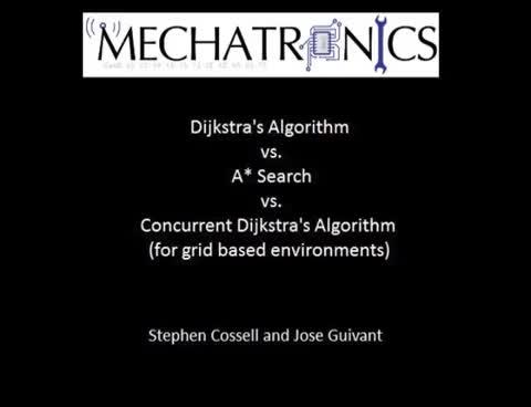 Watch and share Dijkstra's Algorithm Vs. A* Search Vs. Concurrent Dijkstra's Algorithm GIFs on Gfycat