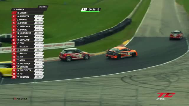 Watch and share Blancpaingt GIFs and Motorsports GIFs on Gfycat