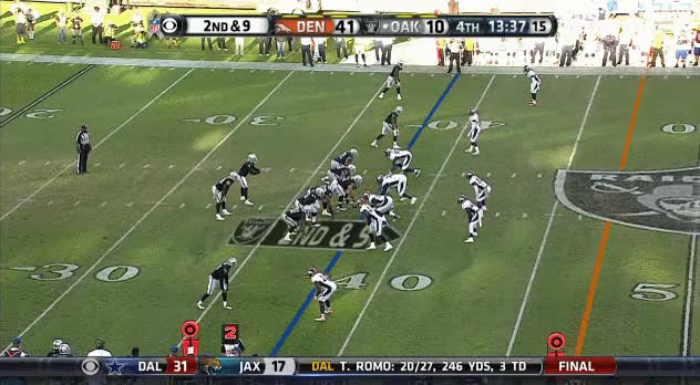 Watch and share Latavius Murray Cuts On A Dime. GIFs on Gfycat