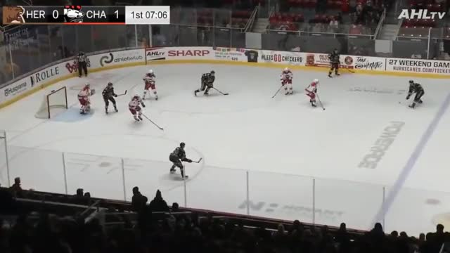 Watch and share Hockey GIFs by Alex Hayes on Gfycat