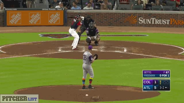 Watch and share Chad Bettis-SL-2017 GIFs by thedongiggity on Gfycat