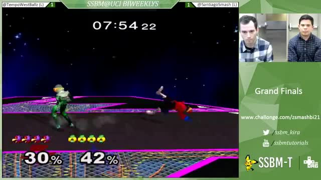 Watch and share Smashgifs GIFs and Twitch GIFs on Gfycat
