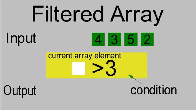 Watch and share Simple Filtered Array GIFs by Zed on Gfycat