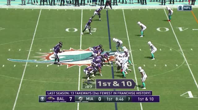 Watch and share Baltimore Ravens GIFs and Miami Dolphins GIFs by dannybkelly on Gfycat