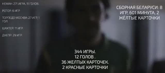 Watch Rovneiko GIF by Nikita Nikulin (@nicosnikulin) on Gfycat. Discover more related GIFs on Gfycat