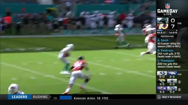 Watch Dolphins GIF on Gfycat. Discover more madden GIFs on Gfycat