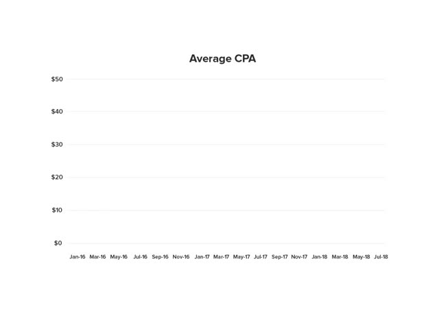 Watch and share Average-CPA(1) GIFs on Gfycat