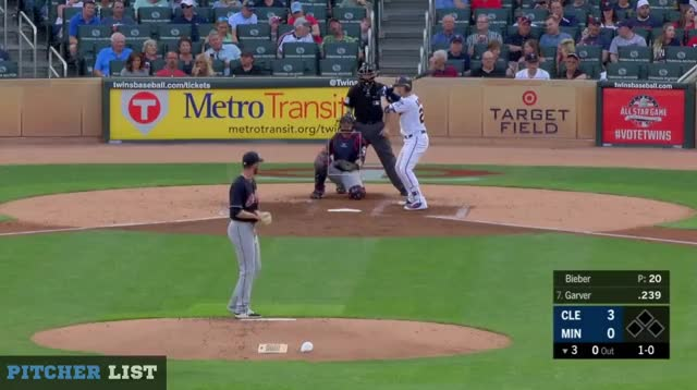 Watch Shane Bieber FB + SL 5-31-18 GIF on Gfycat. Discover more Cleveland Indians, Minnesota Twins, baseball GIFs on Gfycat