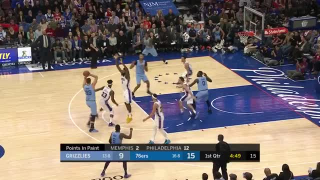 Watch and share Philadelphia 76ers GIFs and Memphis Grizzlies GIFs on Gfycat
