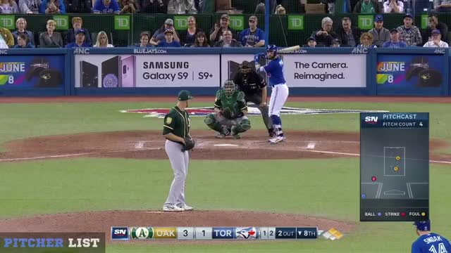 Watch and share Oakland Athletics GIFs and Toronto Blue Jays GIFs on Gfycat