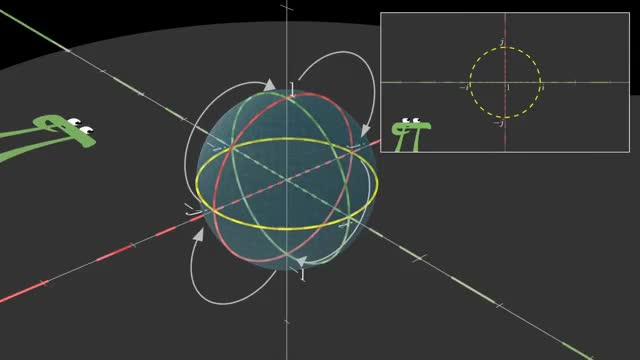Watch What are quaternions, and how do you visualize them?  A story of four dimensions. GIF by The Livery of GIFs (@thegifery) on Gfycat. Discover more 3b1b, 3brown1blue, mathematics GIFs on Gfycat