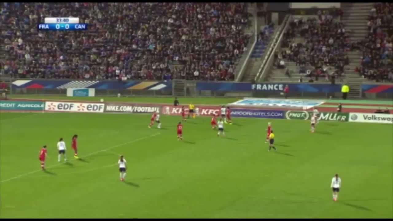 worldcup, Nice play from France against Canada (reddit) GIFs