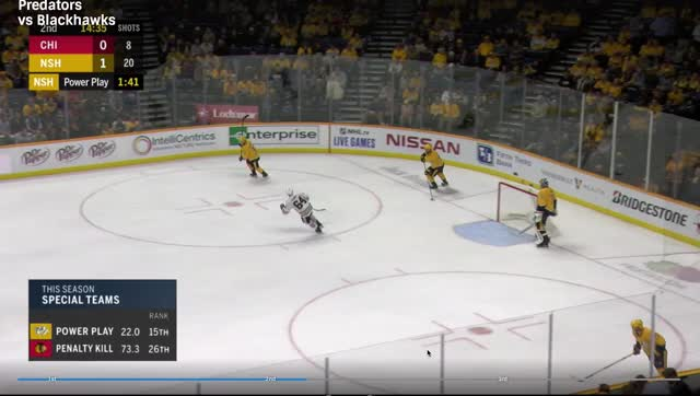 Watch and share Nashville Predators GIFs and Chicago Blackhawks GIFs by bouncymouse on Gfycat