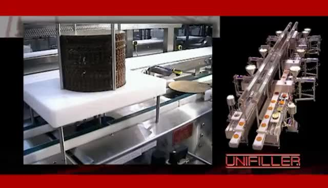 Watch Unifiller - Automated Cake Icing Equipment GIF on Gfycat. Discover more related GIFs on Gfycat