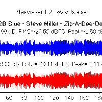 "Watch and share Steve Miller - ""Born 2B Blue"" GIFs on Gfycat"