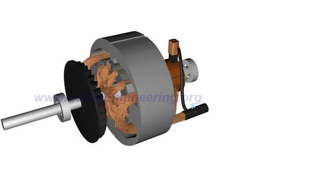dc motor, how it works? gif find, make \u0026 share gfycat gifswatch dc motor, how it works? gif on gfycat discover more dc motor
