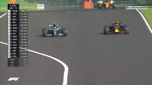 Watch and share Bottas And Ricciardo Collide GIFs on Gfycat