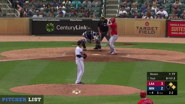 Watch and share Fernando Romero Ff GIFs and Los Angeles Angels GIFs by henry.still on Gfycat