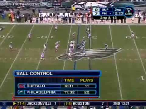 Watch Eagles 17, Bills 9 GIF on Gfycat. Discover more related GIFs on Gfycat