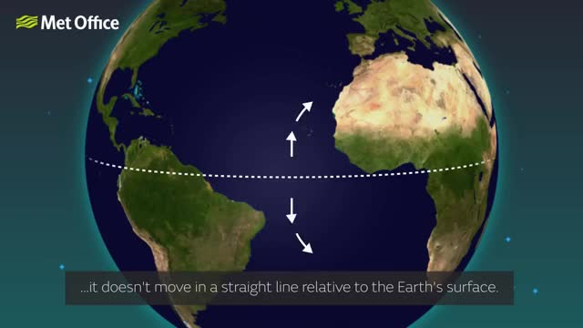 Watch and share What Is Global Circulation? | Part Three | The Coriolis Effect & Winds GIFs on Gfycat