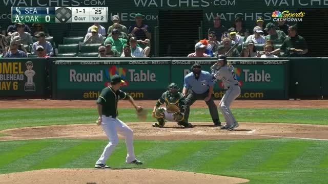 Watch and share Andrew Triggs Fastball 2 Vs. Seattle Mariners - 04/23/2017 GIFs by Razzball on Gfycat