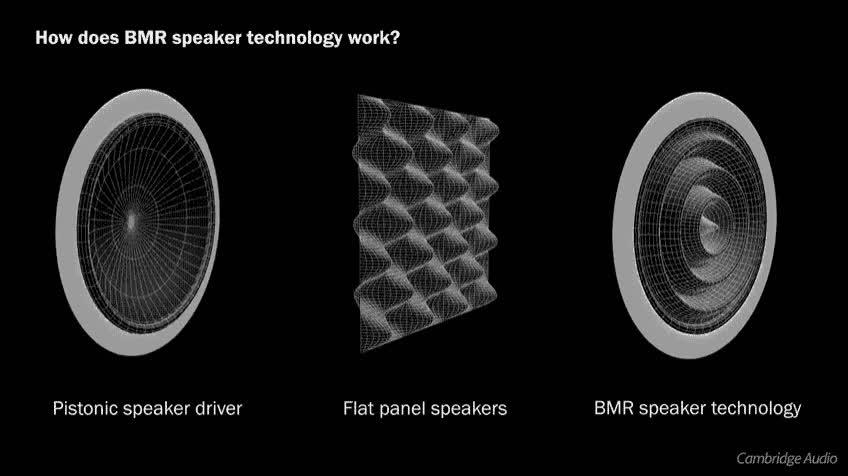 bmr-technology-small1 GIFs
