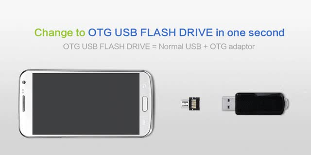 Watch and share Micro USB OTG -> USB Converter GIFs by deozaan on Gfycat
