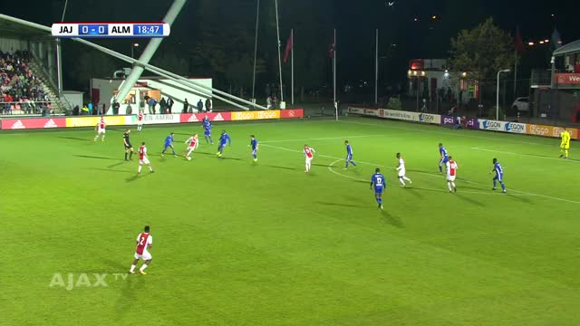 Watch and share Afc Ajax GIFs and Ajax Tv GIFs on Gfycat
