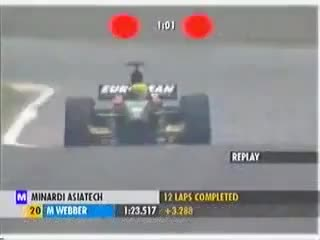 Watch Mark Webber Minardi Crash 2002 GIF on Gfycat. Discover more related GIFs on Gfycat