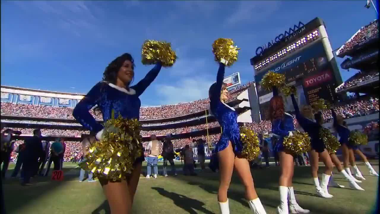 christmas, football, nfl, San Diego Chargers cheerleaders GIFs