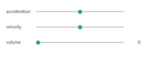 ProgrammerHumor, intuitive volume control GIFs