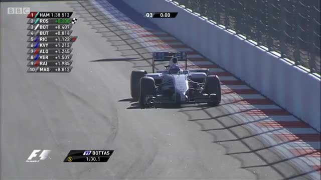 Watch Has Bottas ever produced anything spectacular on track? (reddit) GIF by @leomca on Gfycat. Discover more formula1gifs GIFs on Gfycat