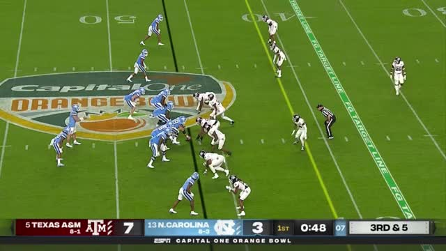 Watch and share Flat Coverage GIFs by twwise17 on Gfycat