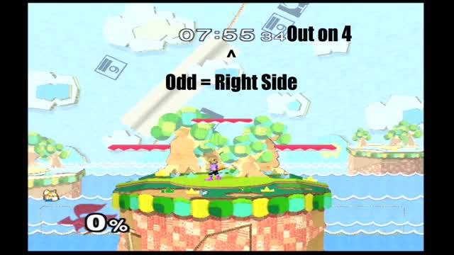 Watch and share Smashbros GIFs and Ssbm GIFs by theprince on Gfycat