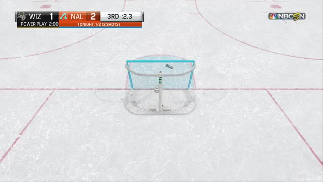 Watch Last second game tying GIF by Xbox DVR (@xboxdvr) on Gfycat. Discover more EASPORTSNHL18, InspektahDeck31, xbox, xbox dvr, xbox one GIFs on Gfycat