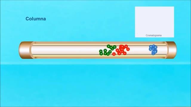 Watch and share El Cromatógrafo De Gases. Divulgación Científica (IQOG-CSIC) GIFs on Gfycat