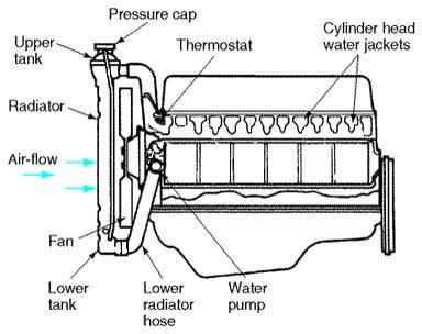 Audi R8 Race Car - Wiring Diagram Book