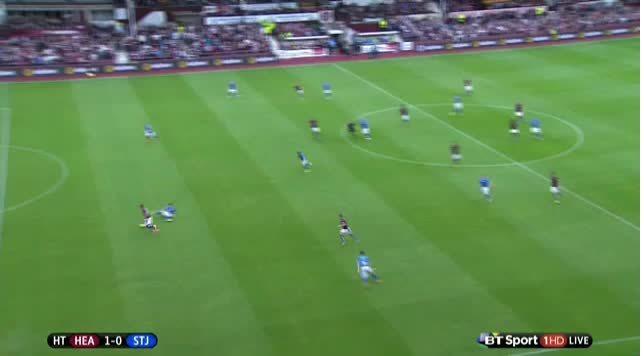 scottishfootball, Match Thread: Heart of Midlothian vs St. Johnstone [Premiership] (reddit) GIFs