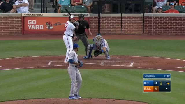 Watch and share Statcast: Cain Robs Home Run GIFs on Gfycat