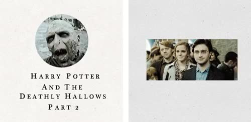 Watch and share Harry Potter GIFs and Jk Rowling GIFs on Gfycat