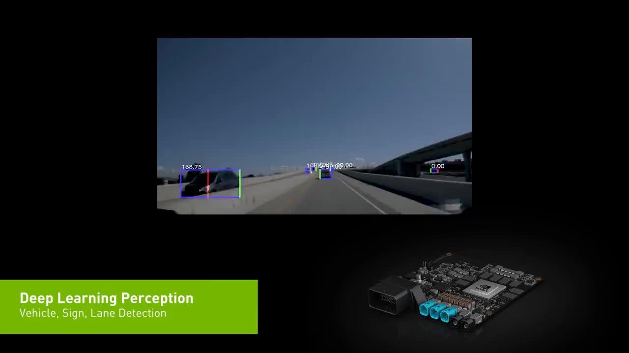 nVidia, NVIDIA DRIVE Autonomous Vehicle Platform GIFs